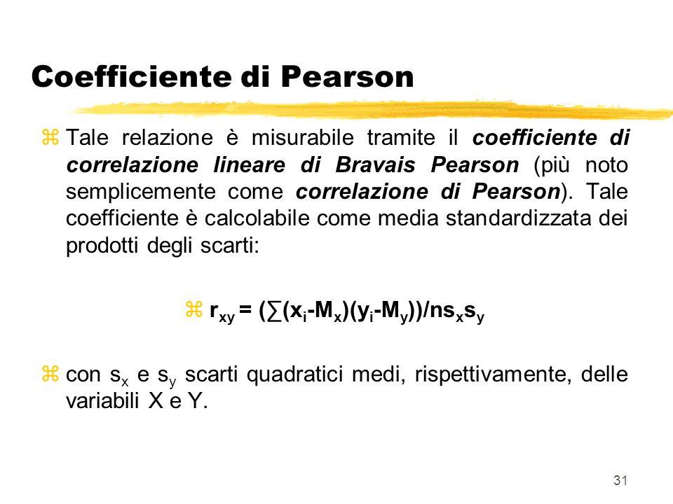31 Coefficiente di Pearson zTale relazione è misurabile tramite il coefficiente di correlazione lineare di Bravais Pearson (più noto semplicemente com