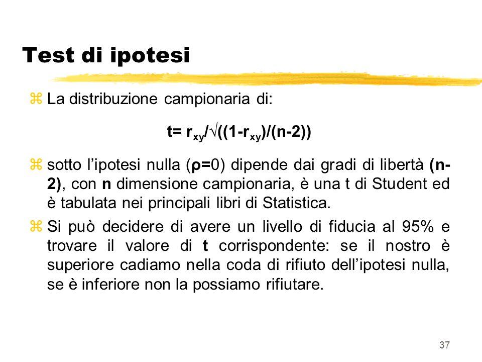 37 Test di ipotesi zLa distribuzione campionaria di: t= r xy /((1-r xy )/(n-2)) zsotto lipotesi nulla (ρ=0) dipende dai gradi di libertà (n- 2), con n