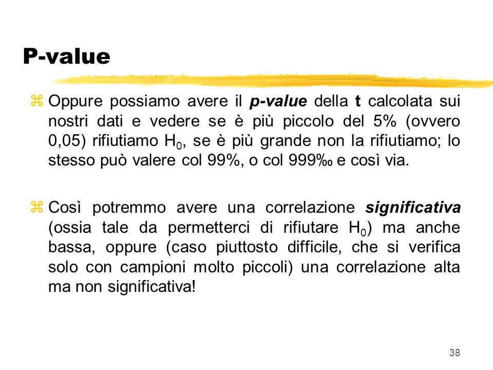 38 P-value zOppure possiamo avere il p-value della t calcolata sui nostri dati e vedere se è più piccolo del 5% (ovvero 0,05) rifiutiamo H 0, se è più