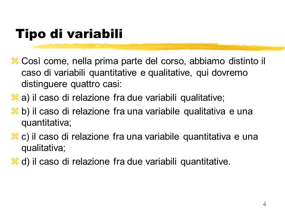 4 Tipo di variabili zCosì come, nella prima parte del corso, abbiamo distinto il caso di variabili quantitative e qualitative, qui dovremo distinguere