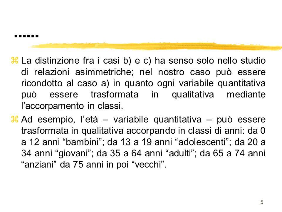 5 …… zLa distinzione fra i casi b) e c) ha senso solo nello studio di relazioni asimmetriche; nel nostro caso può essere ricondotto al caso a) in quan