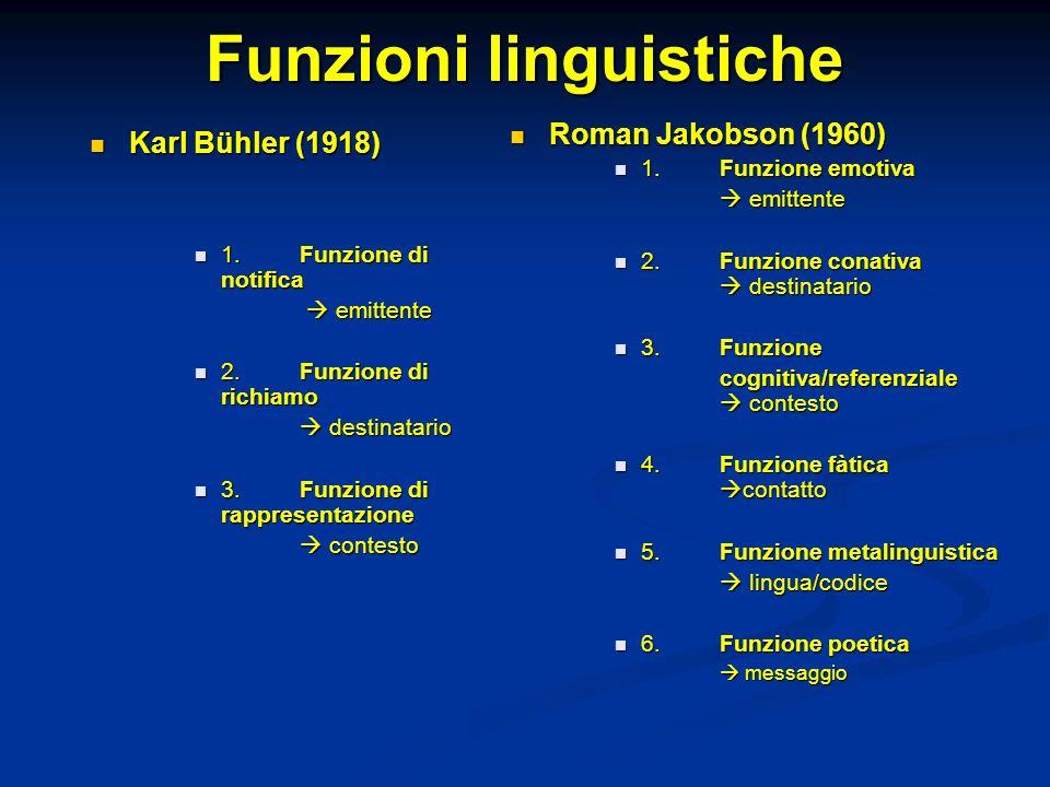 Funzioni linguistiche Karl Bühler (1918) Karl Bühler (1918) 1.Funzione di notifica 1.Funzione di notifica emittente emittente 2.Funzione di richiamo 2