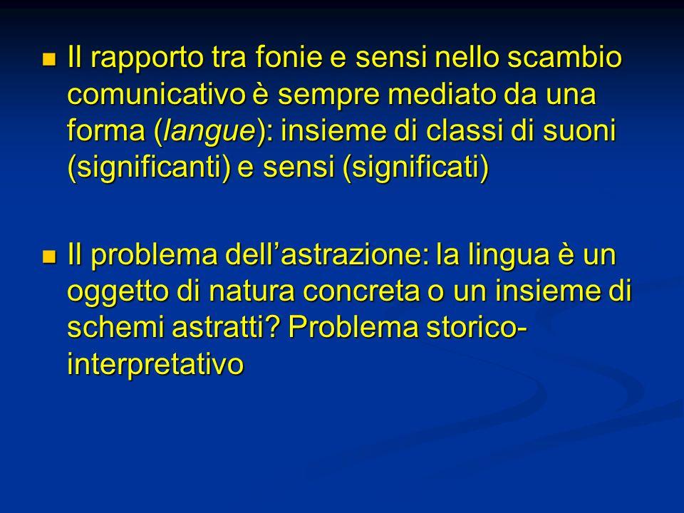 Il rapporto tra fonie e sensi nello scambio comunicativo è sempre mediato da una forma (langue): insieme di classi di suoni (significanti) e sensi (si