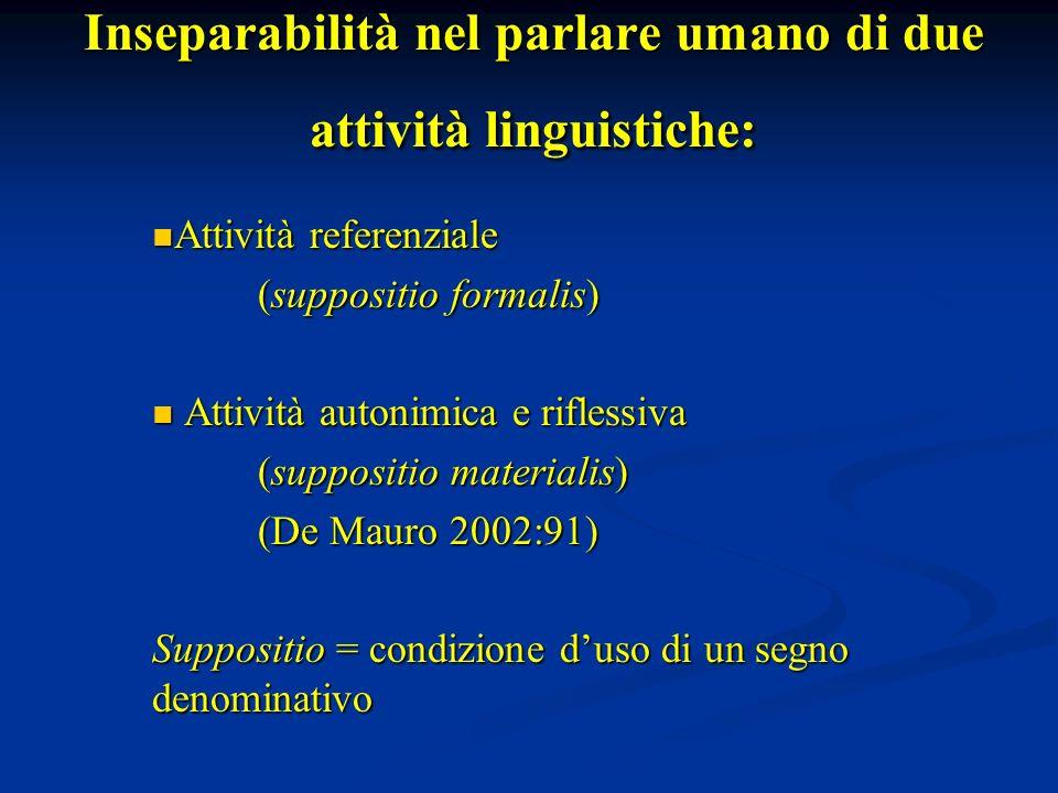 Inseparabilità nel parlare umano di due attività linguistiche: Attività referenziale Attività referenziale (suppositio formalis) Attività autonimica e