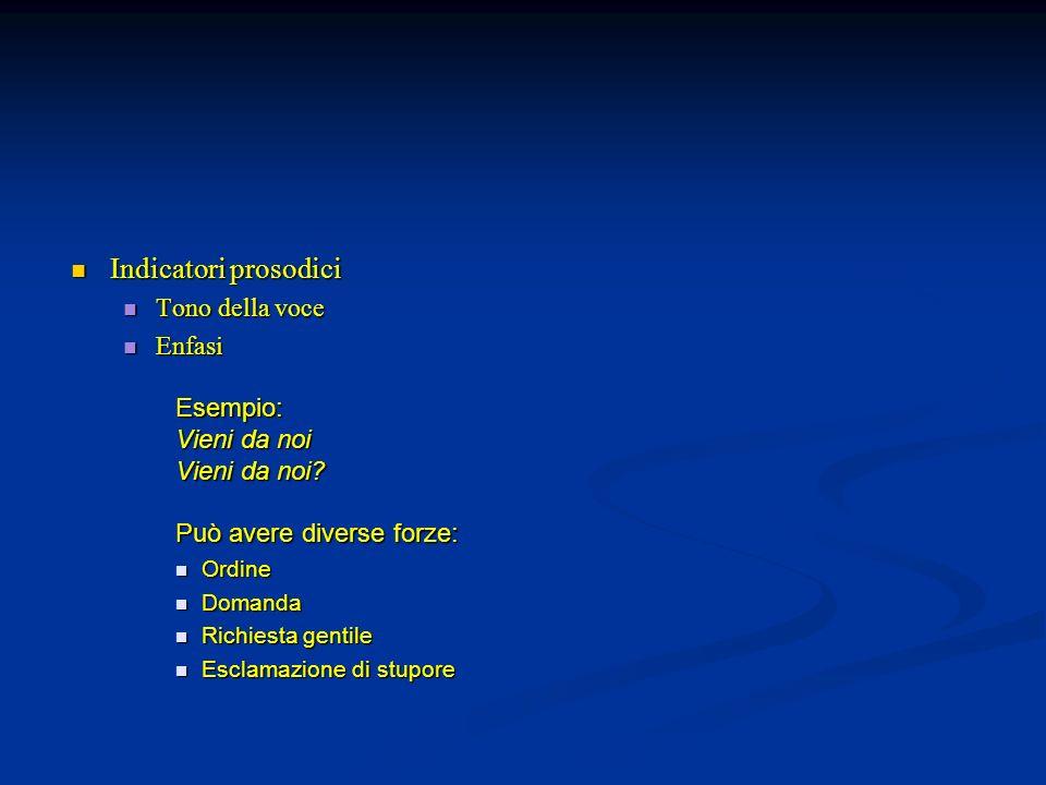 Indicatori prosodici Indicatori prosodici Tono della voce Tono della voce Enfasi EnfasiEsempio: Vieni da noi Vieni da noi? Può avere diverse forze: Or