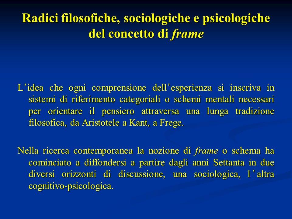 Radici filosofiche, sociologiche e psicologiche del concetto di frame L idea che ogni comprensione dell esperienza si inscriva in sistemi di riferimen