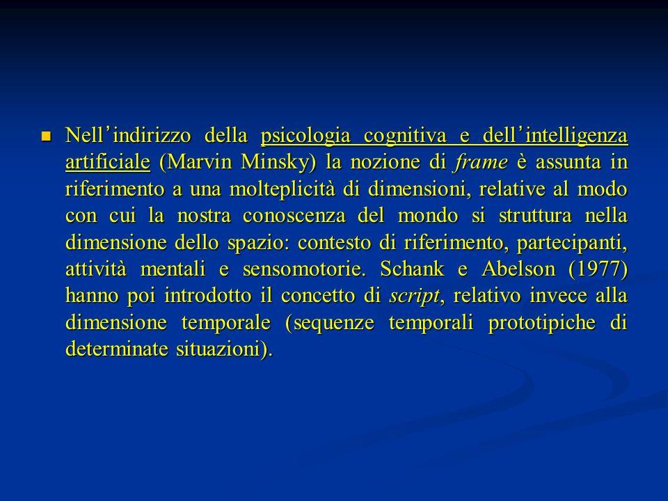Nell indirizzo della psicologia cognitiva e dell intelligenza artificiale (Marvin Minsky) la nozione di frame è assunta in riferimento a una molteplic