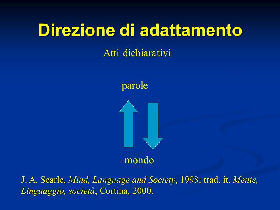 Direzione di adattamento Atti dichiarativi J. A. Searle, Mind, Language and Society, 1998; trad. it. Mente, Linguaggio, società, Cortina, 2000. parole