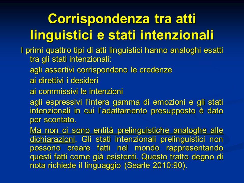 Corrispondenza tra atti linguistici e stati intenzionali I primi quattro tipi di atti linguistici hanno analoghi esatti tra gli stati intenzionali: ag