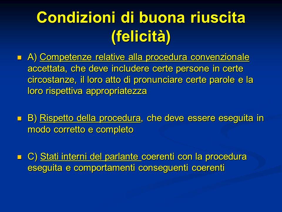 Condizioni di buona riuscita (felicità) A) Competenze relative alla procedura convenzionale accettata, che deve includere certe persone in certe circo