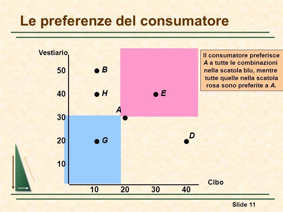 Slide 11 Il consumatore preferisce A a tutte le combinazioni nella scatola blu, mentre tutte quelle nella scatola rosa sono preferite a A. Le preferen
