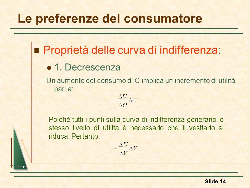 Slide 14 Le preferenze del consumatore Proprietà delle curva di indifferenza: 1. Decrescenza Un aumento del consumo di C implica un incremento di util