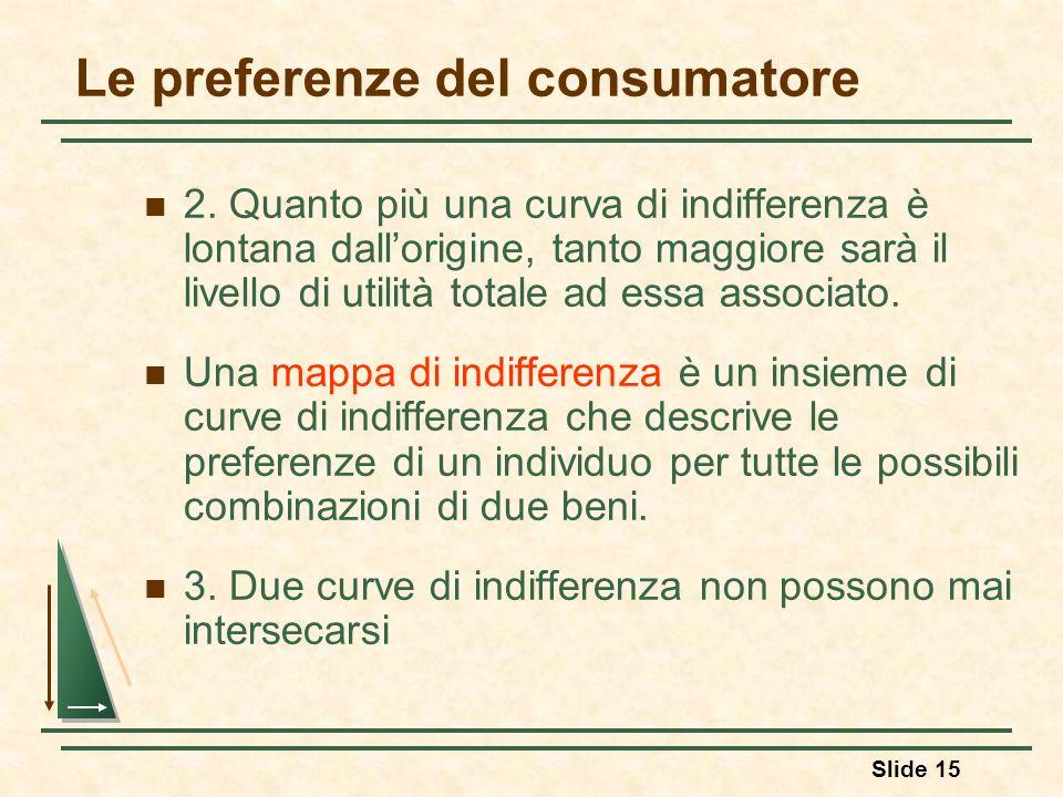 Slide 15 Le preferenze del consumatore 2. Quanto più una curva di indifferenza è lontana dallorigine, tanto maggiore sarà il livello di utilità totale
