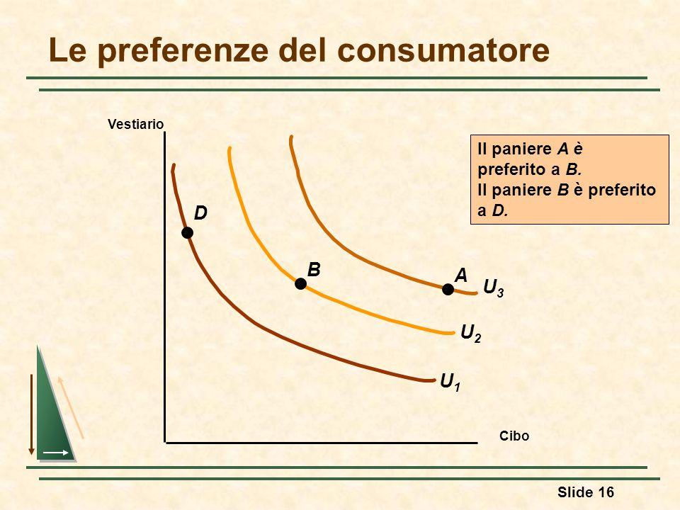 Slide 16 U2U2 U3U3 Le preferenze del consumatore Cibo Vestiario U1U1 A B D Il paniere A è preferito a B. Il paniere B è preferito a D.