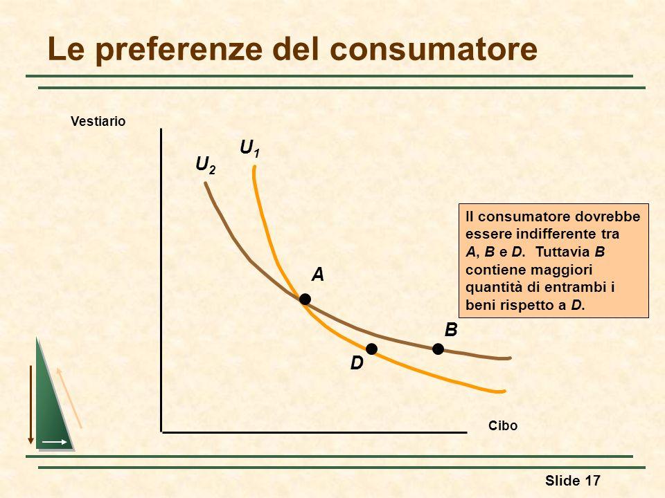 Slide 17 U1U1 U2U2 Le preferenze del consumatore Cibo Vestiario A D B Il consumatore dovrebbe essere indifferente tra A, B e D. Tuttavia B contiene ma
