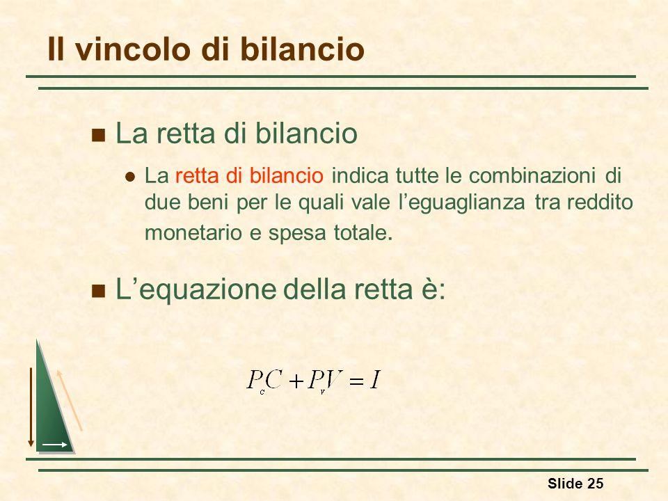 Slide 25 Il vincolo di bilancio La retta di bilancio La retta di bilancio indica tutte le combinazioni di due beni per le quali vale leguaglianza tra