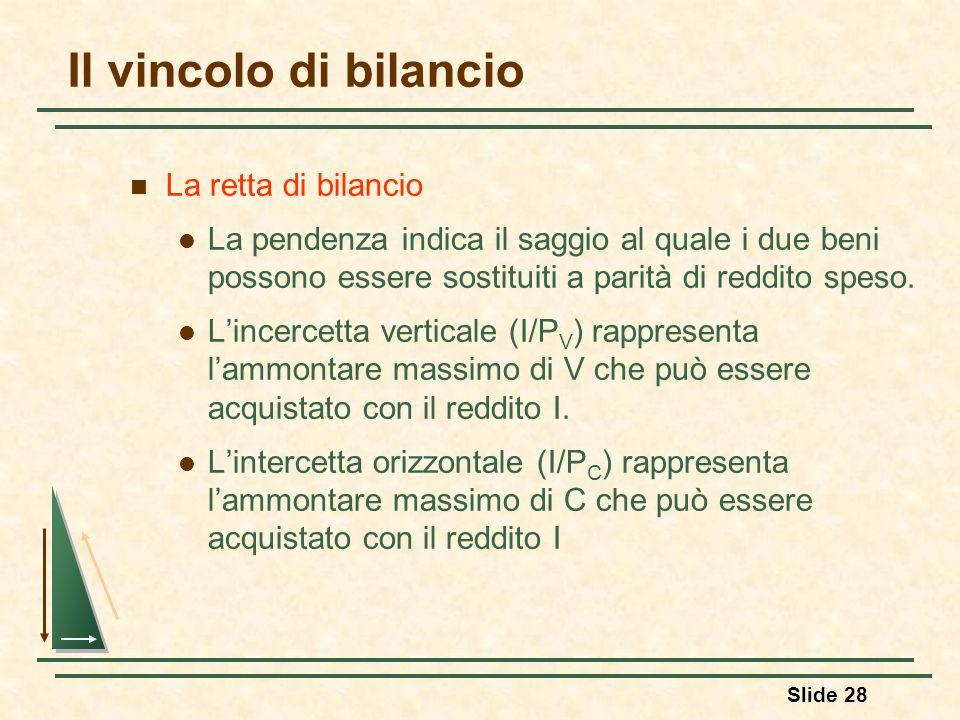 Slide 28 Il vincolo di bilancio La retta di bilancio La pendenza indica il saggio al quale i due beni possono essere sostituiti a parità di reddito sp