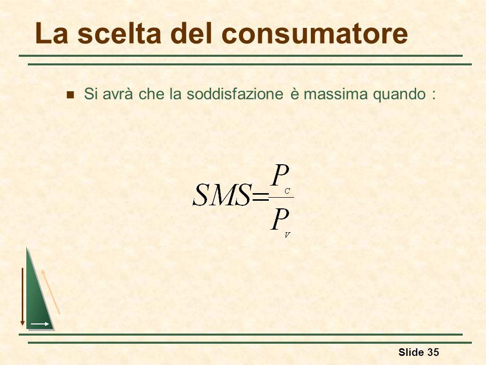 Slide 35 La scelta del consumatore Si avrà che la soddisfazione è massima quando :