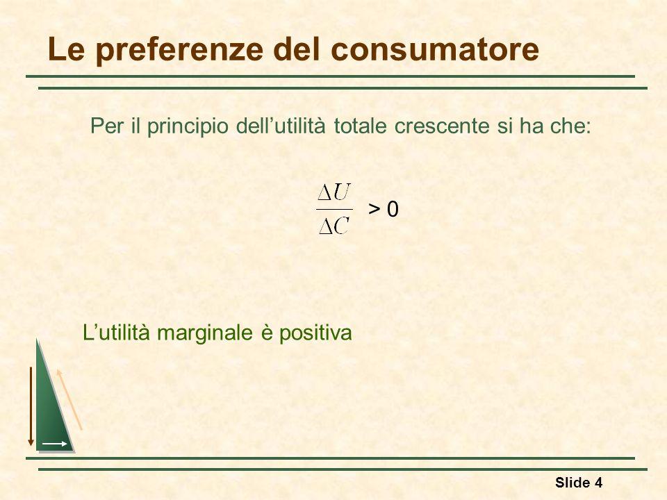 Slide 4 Le preferenze del consumatore Per il principio dellutilità totale crescente si ha che: Lutilità marginale è positiva > 0