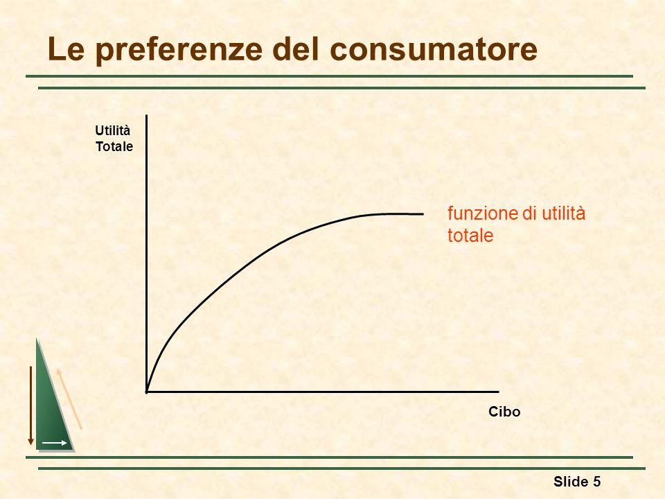 Slide 6 Le preferenze del consumatore Concavità della funzione di utilità totale Principio della utilità marginale decrescente: identici incrementi della quantità consumata apportano un aumento della soddisfazione maggiore se lincremento si realizza in condizioni di relativa scarsità del bene a disposizione.