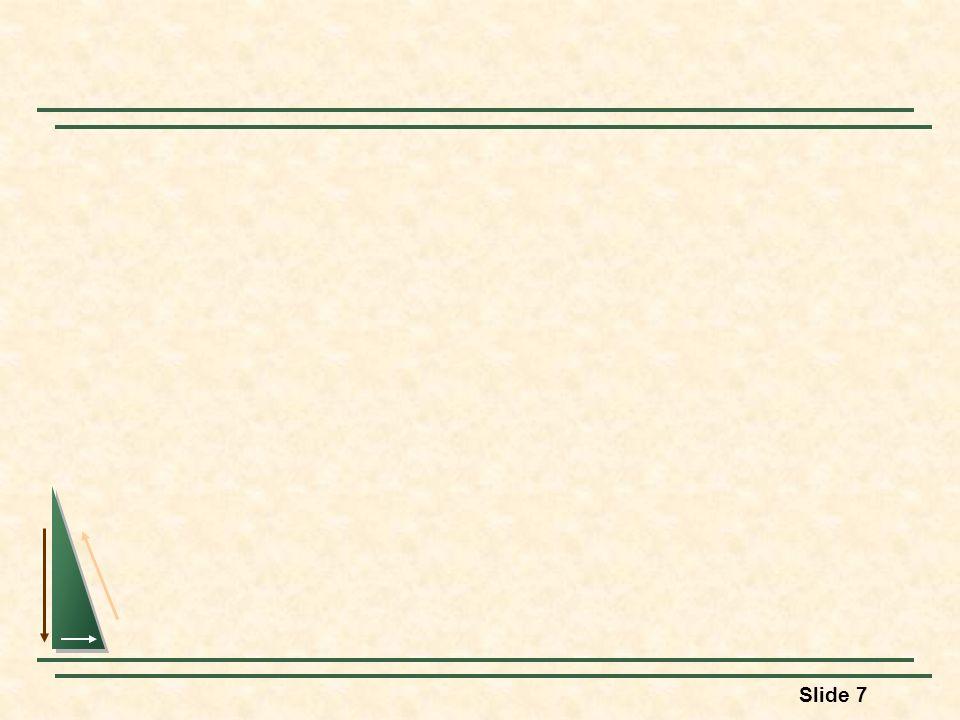 Slide 28 Il vincolo di bilancio La retta di bilancio La pendenza indica il saggio al quale i due beni possono essere sostituiti a parità di reddito speso.