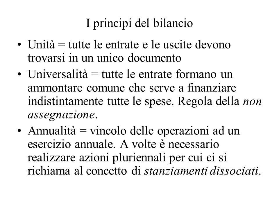 I principi del bilancio Unità = tutte le entrate e le uscite devono trovarsi in un unico documento Universalità = tutte le entrate formano un ammontare comune che serve a finanziare indistintamente tutte le spese.