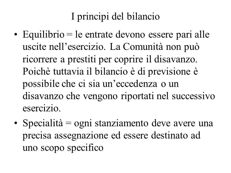 I principi del bilancio Equilibrio = le entrate devono essere pari alle uscite nellesercizio.