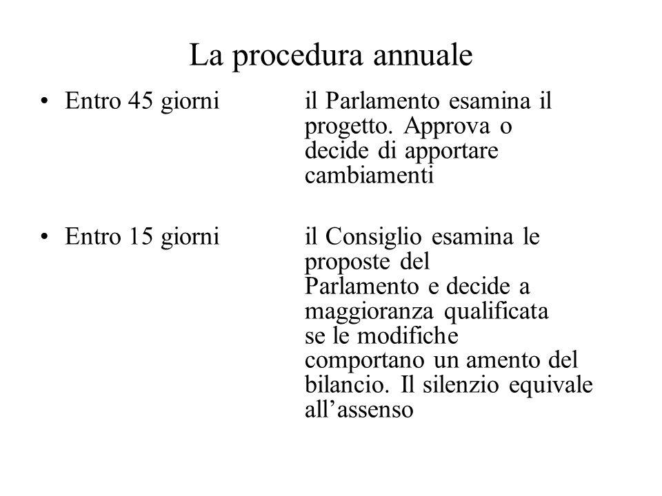 La procedura annuale Entro 45 giorniil Parlamento esamina il progetto.