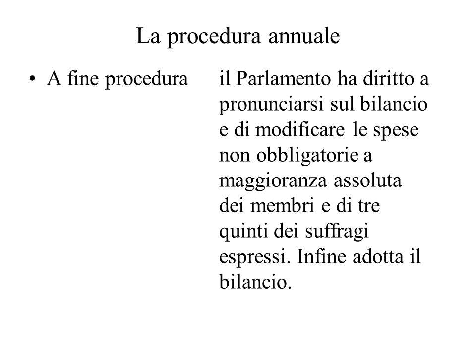 La procedura annuale A fine procedurail Parlamento ha diritto a pronunciarsi sul bilancio e di modificare le spese non obbligatorie a maggioranza assoluta dei membri e di tre quinti dei suffragi espressi.