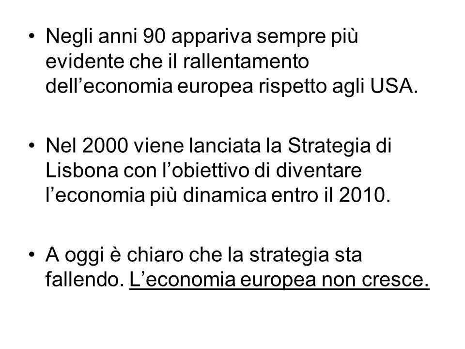 Negli anni 90 appariva sempre più evidente che il rallentamento delleconomia europea rispetto agli USA.