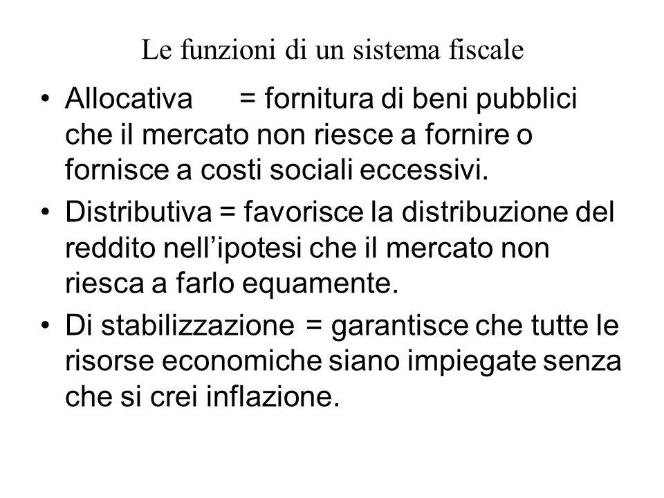 Le funzioni di un sistema fiscale Allocativa= fornitura di beni pubblici che il mercato non riesce a fornire o fornisce a costi sociali eccessivi.