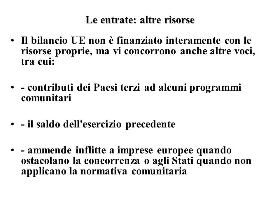 Il fallimento della strategia di Lisbona Nel 2004 lobiettivo di raggiungere un livello di spesa per la ricerca pari al 3% era ancora al 1,9%.