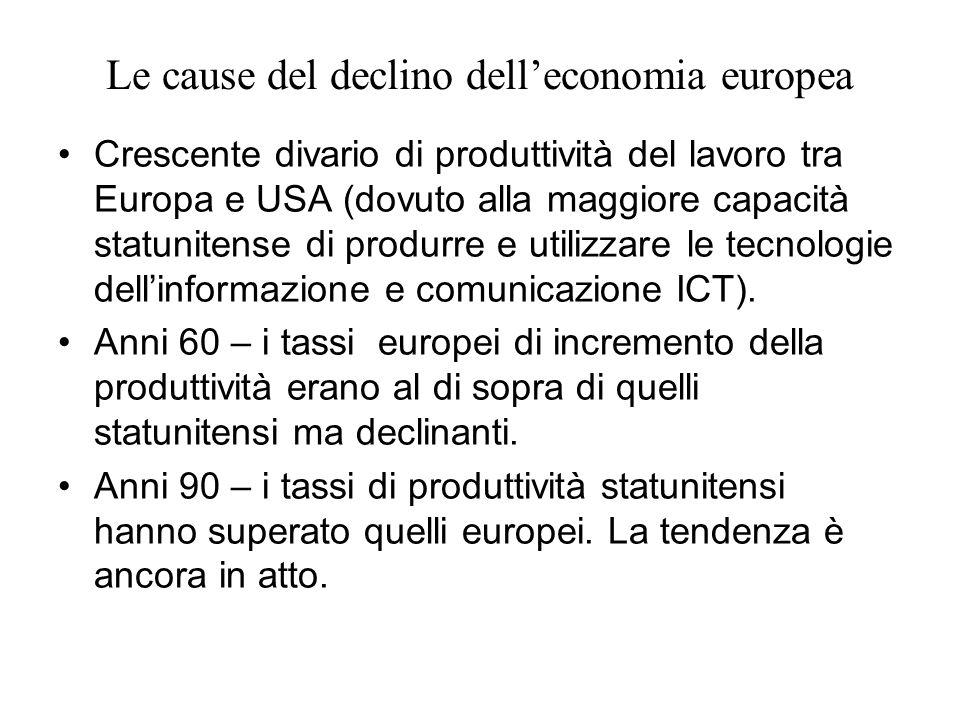 Le cause del declino delleconomia europea Crescente divario di produttività del lavoro tra Europa e USA (dovuto alla maggiore capacità statunitense di produrre e utilizzare le tecnologie dellinformazione e comunicazione ICT).