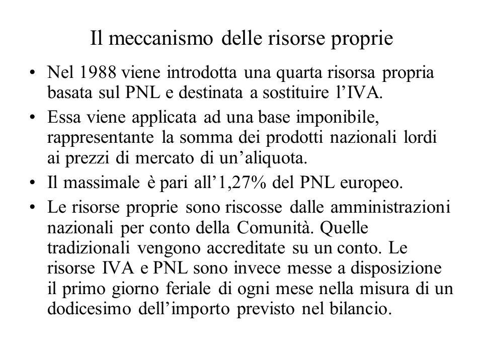 Il meccanismo delle risorse proprie Nel 1988 viene introdotta una quarta risorsa propria basata sul PNL e destinata a sostituire lIVA.