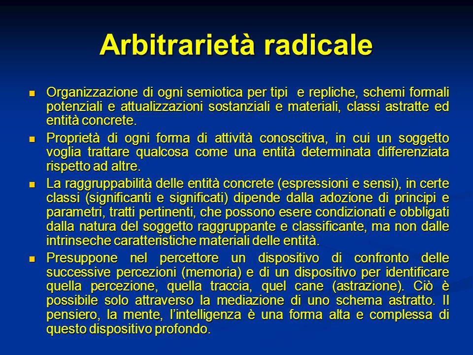 Arbitrarietà radicale Organizzazione di ogni semiotica per tipi e repliche, schemi formali potenziali e attualizzazioni sostanziali e materiali, class