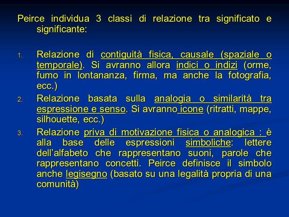 Peirce individua 3 classi di relazione tra significato e significante: 1. Relazione di contiguità fisica, causale (spaziale o temporale). Si avranno a