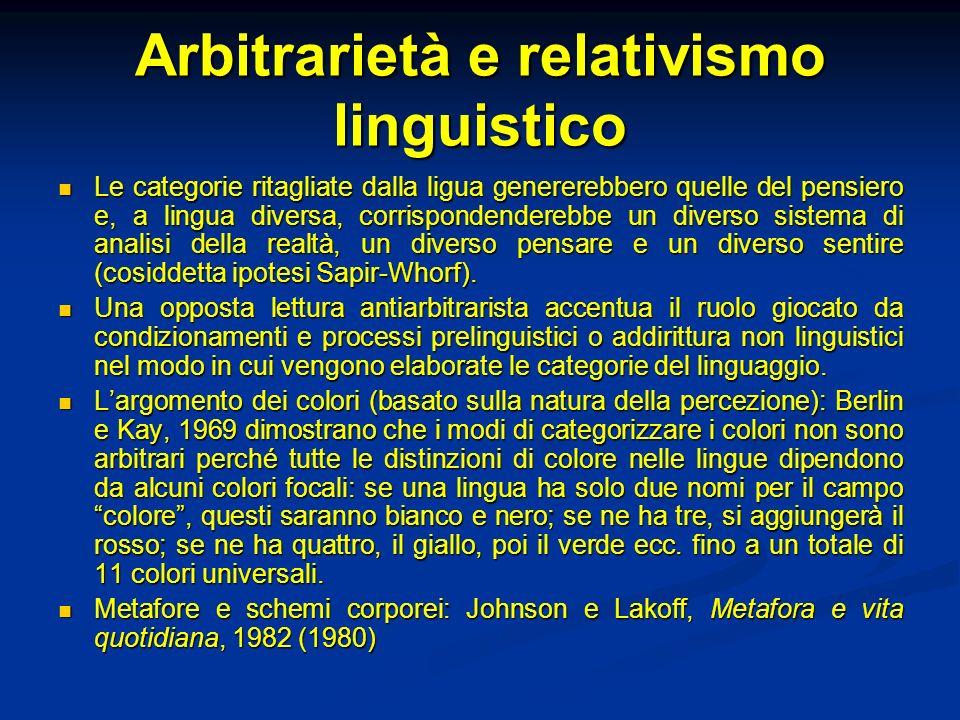 Arbitrarietà e relativismo linguistico Le categorie ritagliate dalla ligua genererebbero quelle del pensiero e, a lingua diversa, corrispondenderebbe