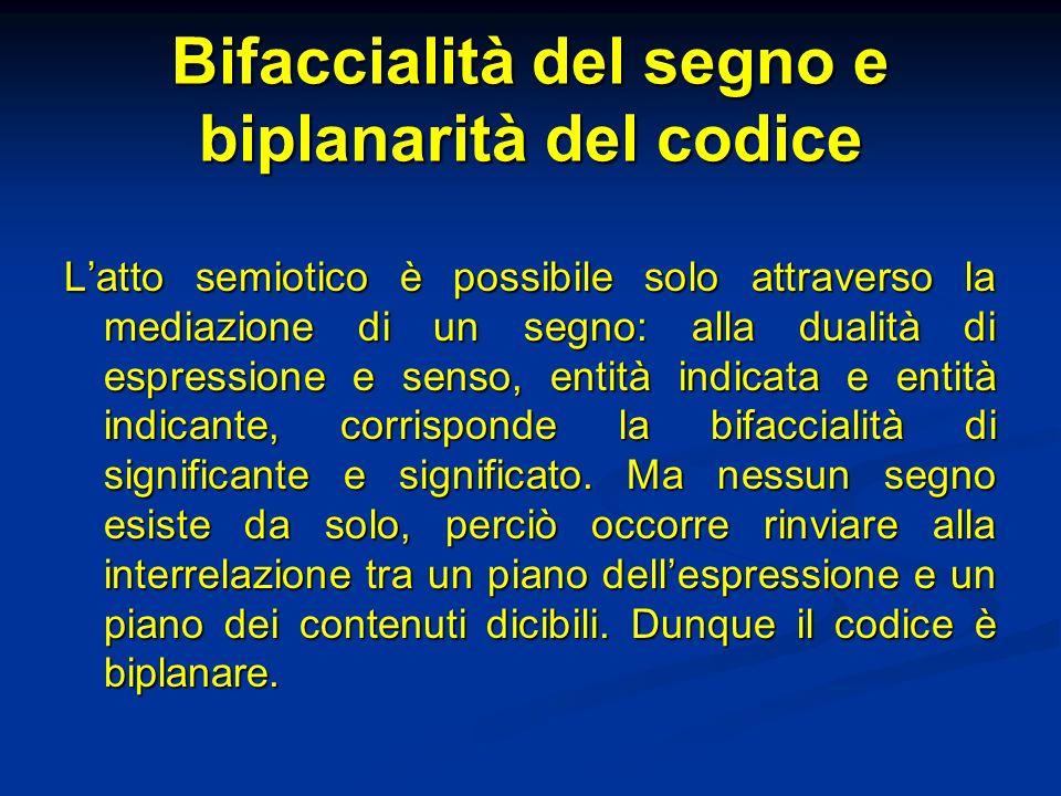 Bifaccialità del segno e biplanarità del codice Latto semiotico è possibile solo attraverso la mediazione di un segno: alla dualità di espressione e s
