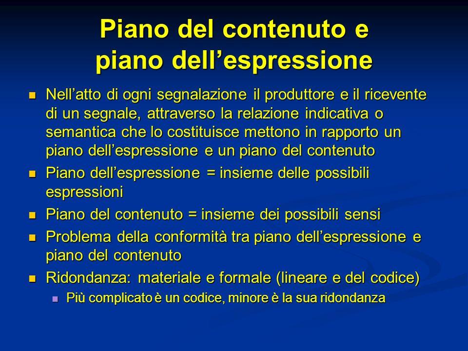 Piano del contenuto e piano dellespressione Nellatto di ogni segnalazione il produttore e il ricevente di un segnale, attraverso la relazione indicati