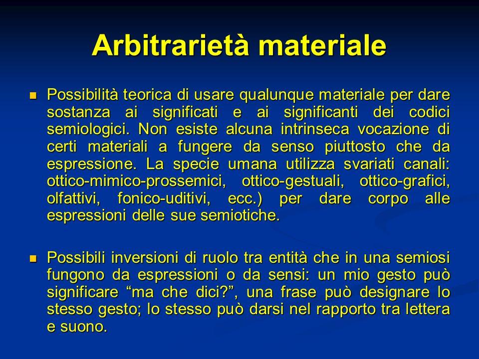 Arbitrarietà materiale Possibilità teorica di usare qualunque materiale per dare sostanza ai significati e ai significanti dei codici semiologici. Non