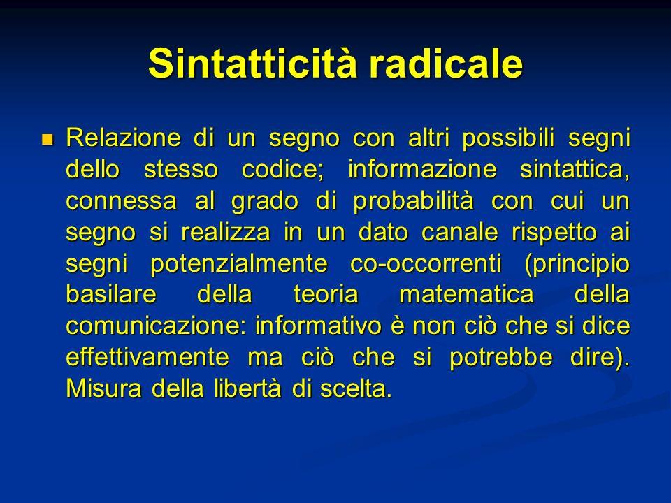 Sintatticità radicale Relazione di un segno con altri possibili segni dello stesso codice; informazione sintattica, connessa al grado di probabilità c