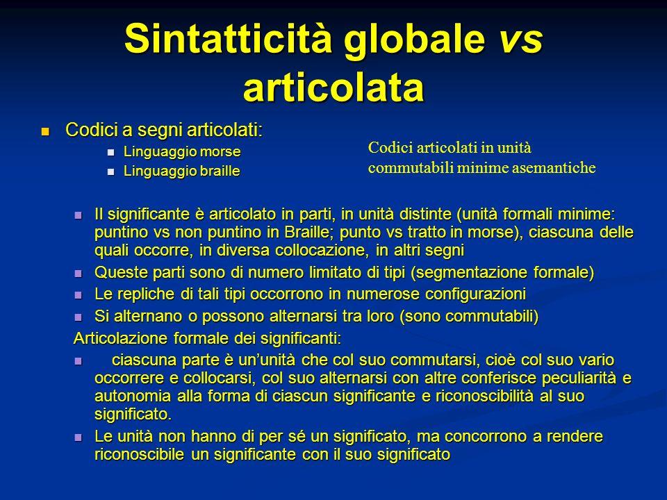 Sintatticità globale vs articolata Codici a segni articolati: Codici a segni articolati: Linguaggio morse Linguaggio morse Linguaggio braille Linguagg