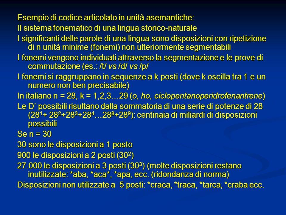 Esempio di codice articolato in unità asemantiche: Il sistema fonematico di una lingua storico-naturale I significanti delle parole di una lingua sono