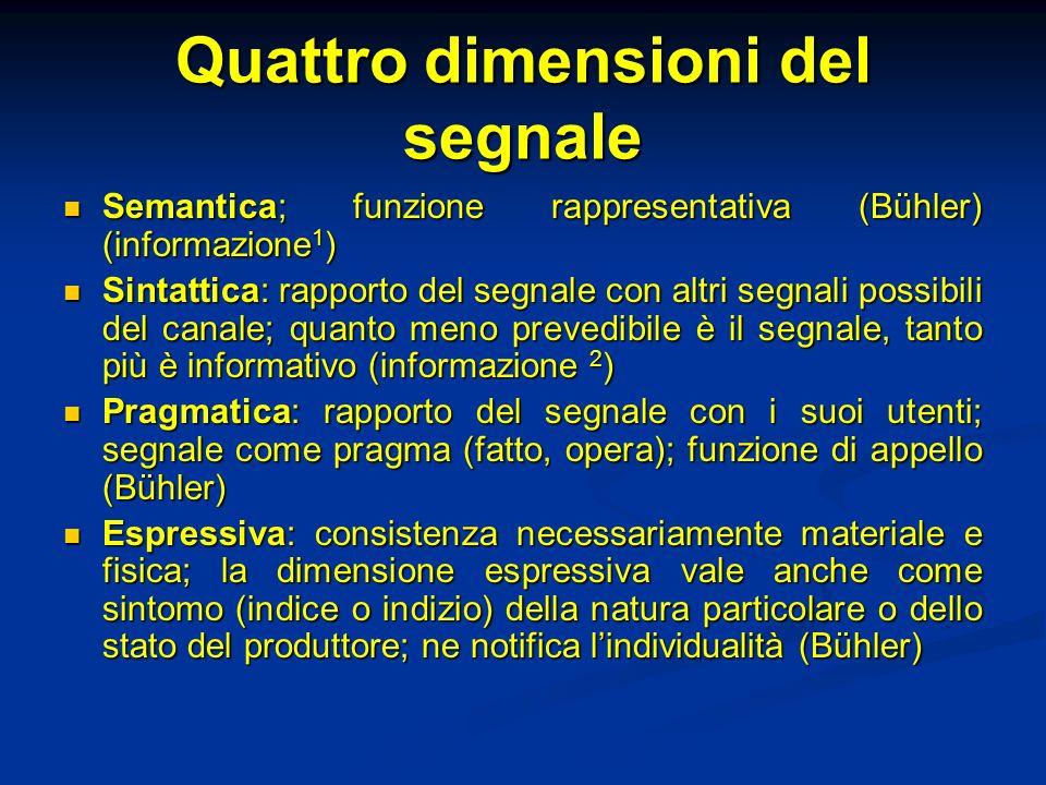 Quattro dimensioni del segnale Semantica; funzione rappresentativa (Bühler) (informazione 1 ) Semantica; funzione rappresentativa (Bühler) (informazio