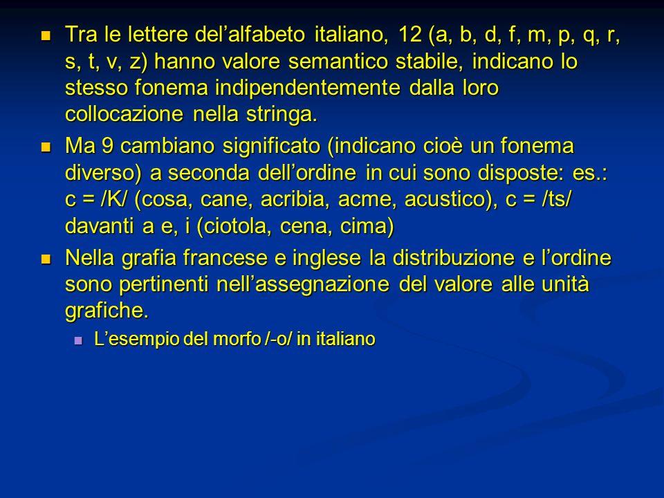 Tra le lettere delalfabeto italiano, 12 (a, b, d, f, m, p, q, r, s, t, v, z) hanno valore semantico stabile, indicano lo stesso fonema indipendentemen