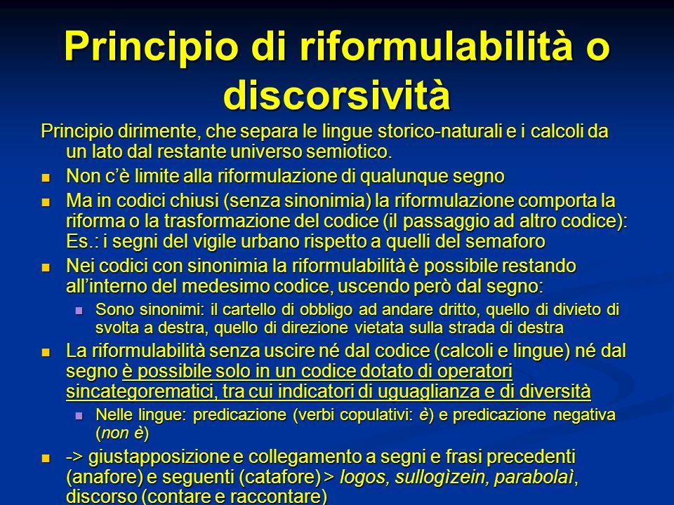 Principio di riformulabilità o discorsività Principio dirimente, che separa le lingue storico-naturali e i calcoli da un lato dal restante universo se