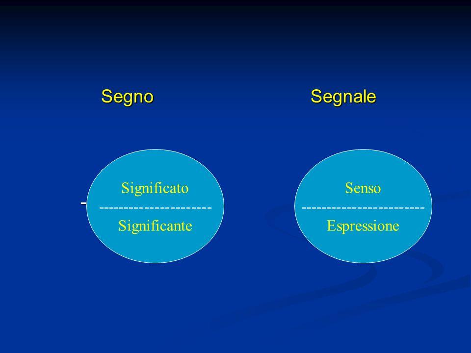 SegnoSign.to-----------Sign.nte Segnale Significato ---------------------- Significante Senso ------------------------ Espressione