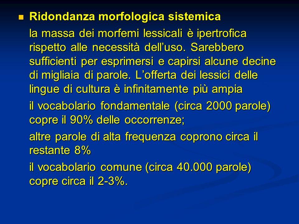 Ridondanza morfologica sistemica Ridondanza morfologica sistemica la massa dei morfemi lessicali è ipertrofica rispetto alle necessità delluso. Sarebb