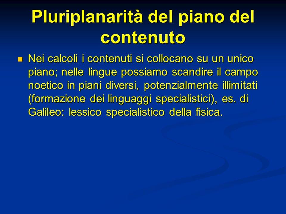 Pluriplanarità del piano del contenuto Nei calcoli i contenuti si collocano su un unico piano; nelle lingue possiamo scandire il campo noetico in pian