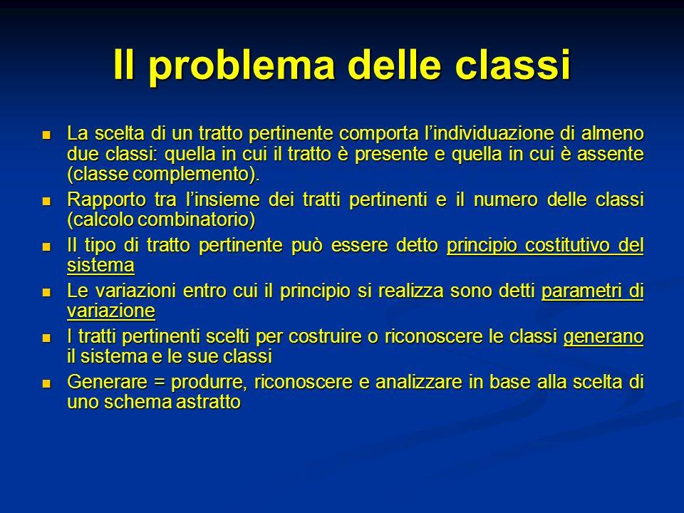 Il problema delle classi La scelta di un tratto pertinente comporta lindividuazione di almeno due classi: quella in cui il tratto è presente e quella